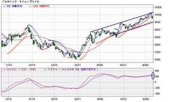 Chart4.1.JPG