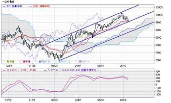 Chart5.1.JPG
